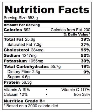 Spanish Paella Nutrition
