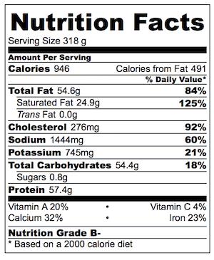 creamy-chicken-and-bacon-pasta-nutrition