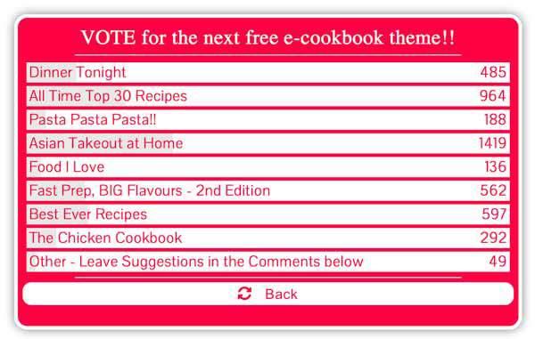 RecipeTin Eats free e-cookbook vote