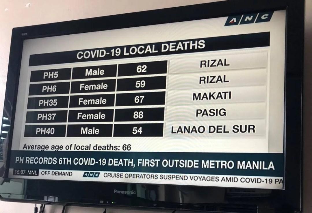 Corona Virus in Metro Manila una settimana dopo