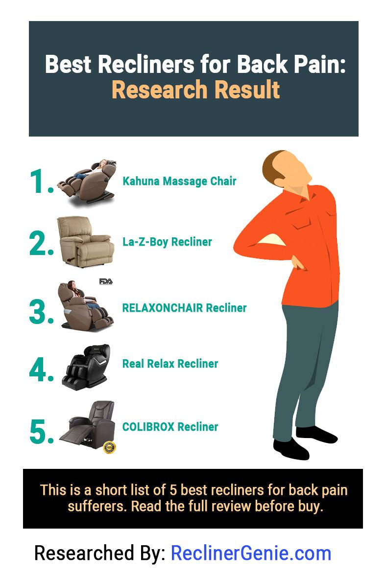 best chair after back surgery office gold legs 10 recliner for pain 2019 reviews and buyers guide recliners research result