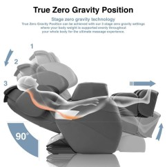 Correct Posture Lounge Chair Collapsible Garden Chairs 10 Best Recliner For Back Pain 2019 Reviews And Buyers Guide Relaxonchair Mk Ii Plus Zero Gravity