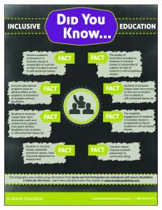 Brookes-inclusive-education-infographic