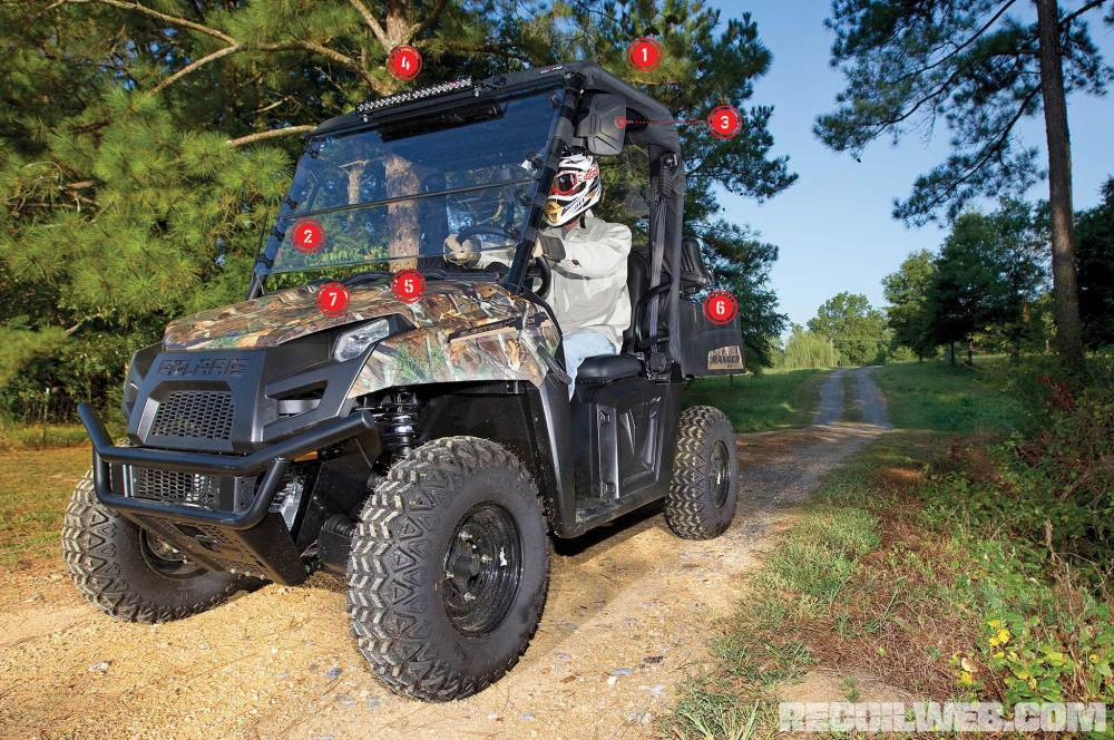 medium resolution of maximizing polaris tealth ranger ev