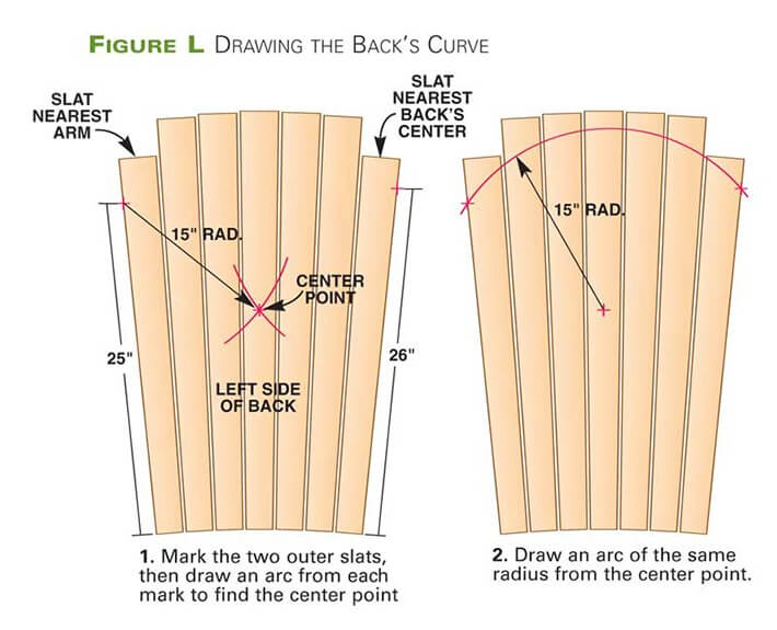 Drawing the Back's Curve