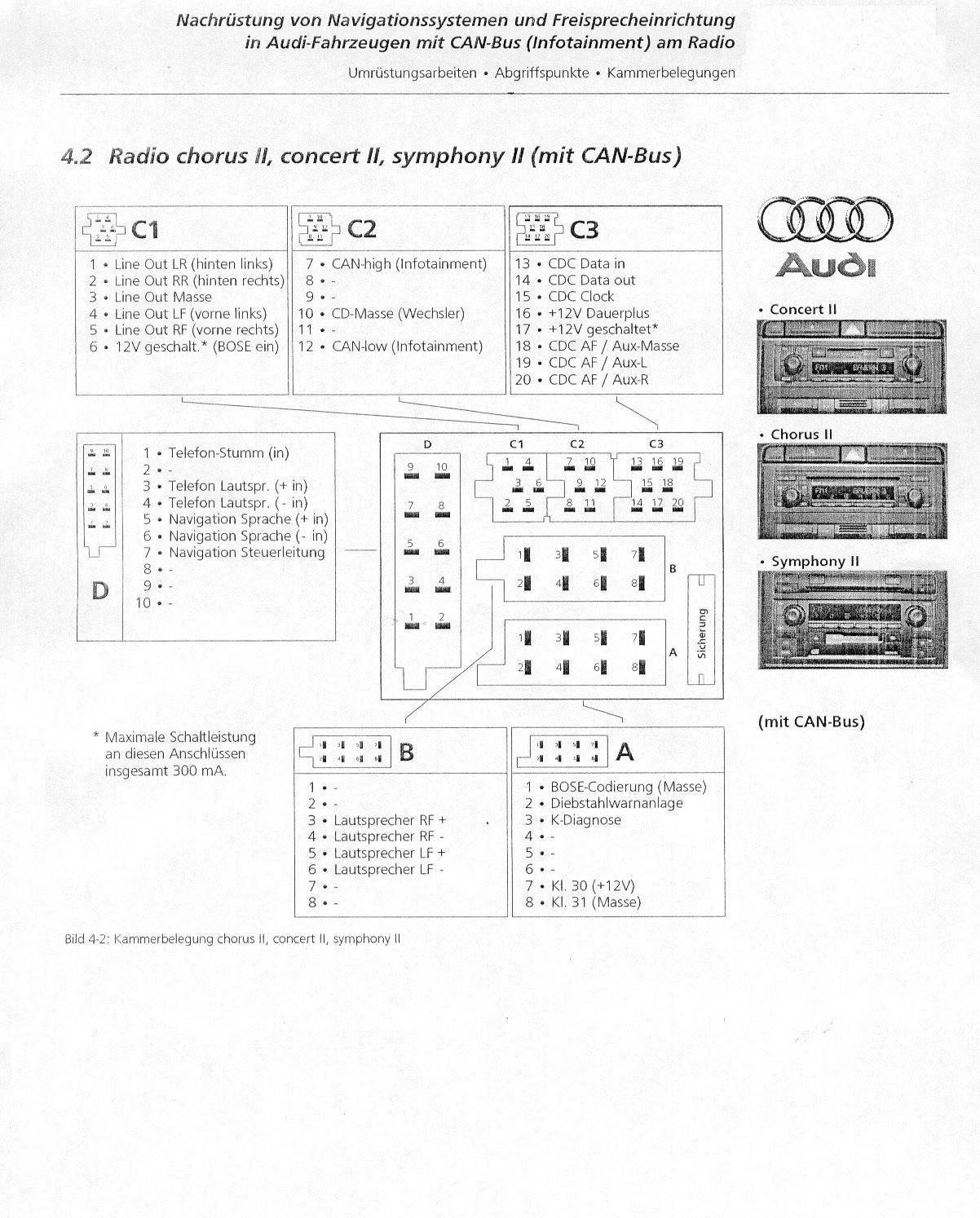 audi a6 4f wiring diagram guitar diagrams 2 humbucker 3 way toggle switch 8e b6 batterie entlädt sich