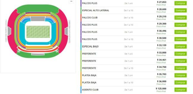 Así lucen las entradas y precios entre aficionados