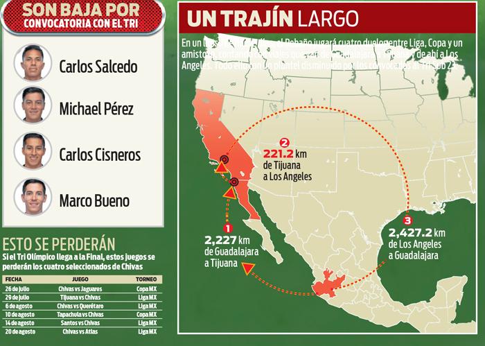 Mapa del viaje de Chivas y sus bajas