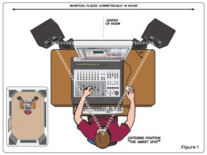 Monitor studio placement