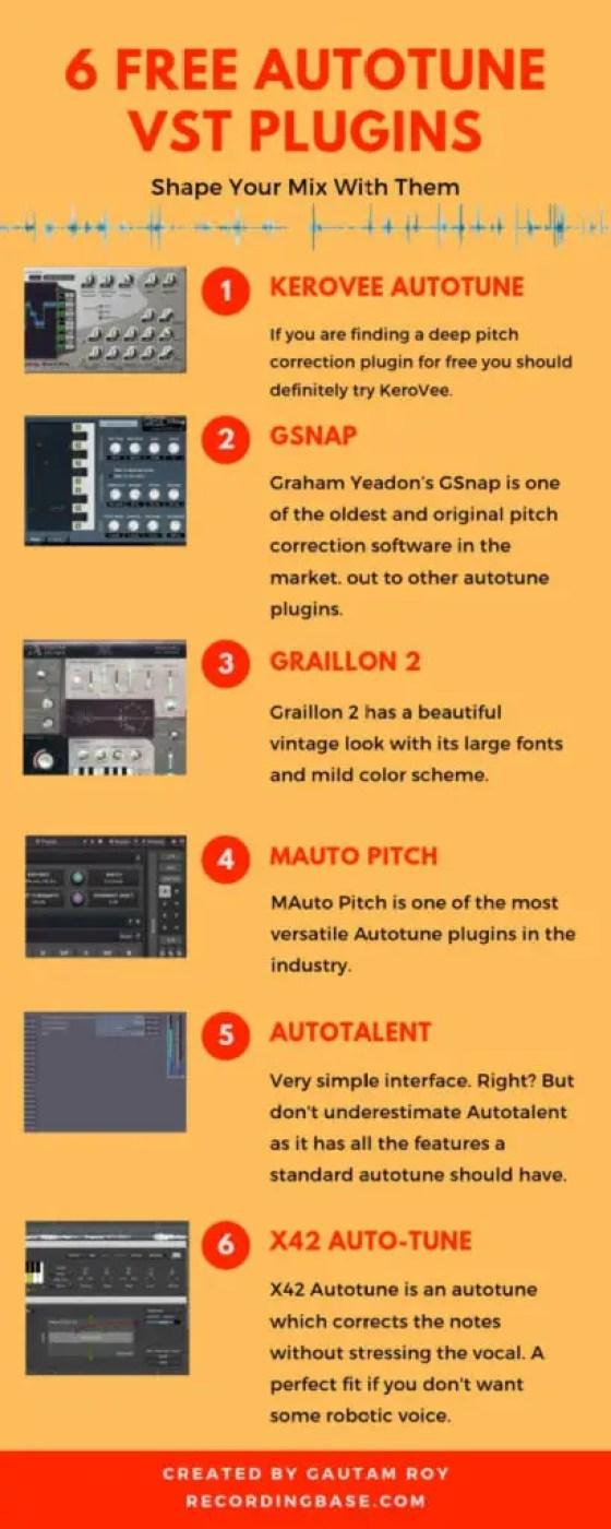 6 Free Autotune VST Plugins