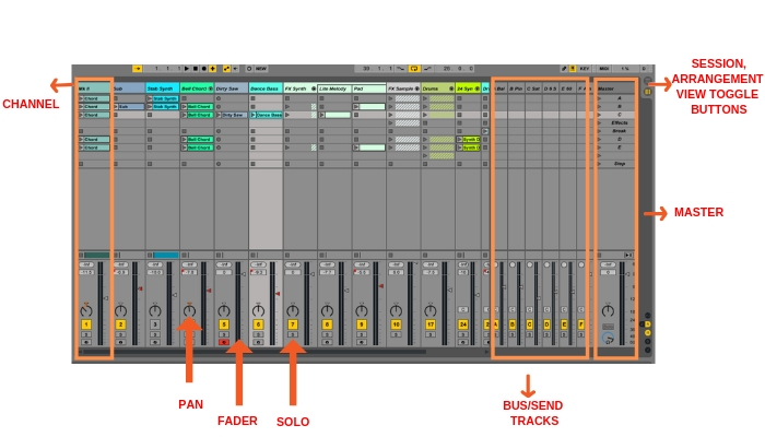 ableton session view