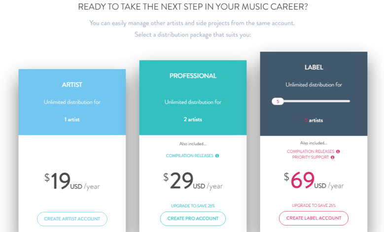 dito music pricing