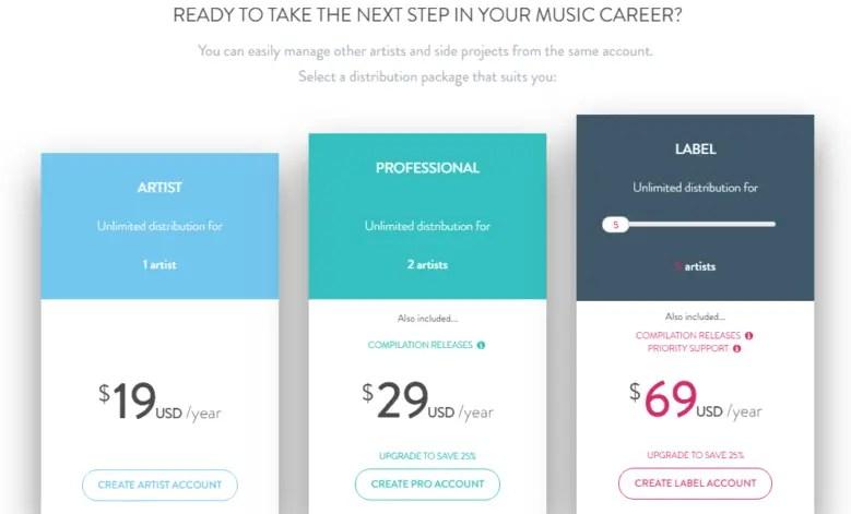 dito music pricing