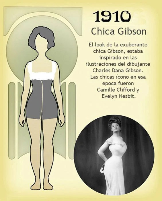 Cuerpo chavala gibson 1910