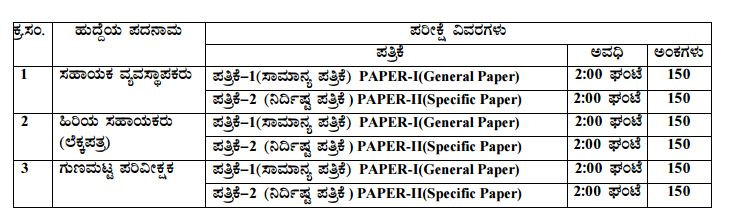 KPSC Quality Inspector Previous Papers   Karnataka PSC Assistant Director Sample Papers