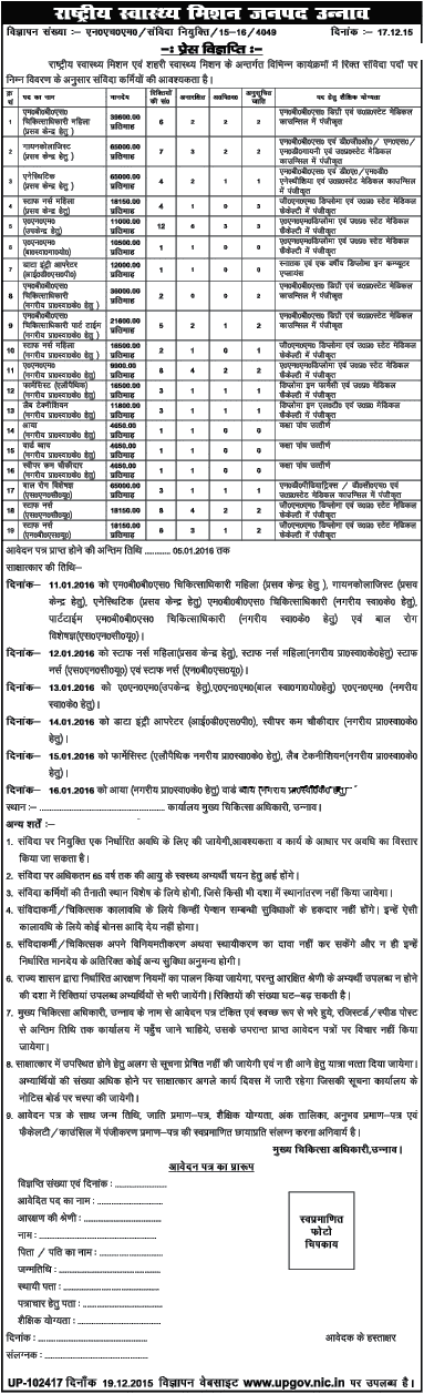 NRHM Unnao Recruitment 2016 for 78 ANM, Staff Nurse, and Other Posts