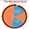 Menstrual Cramp and Disorder Treatment