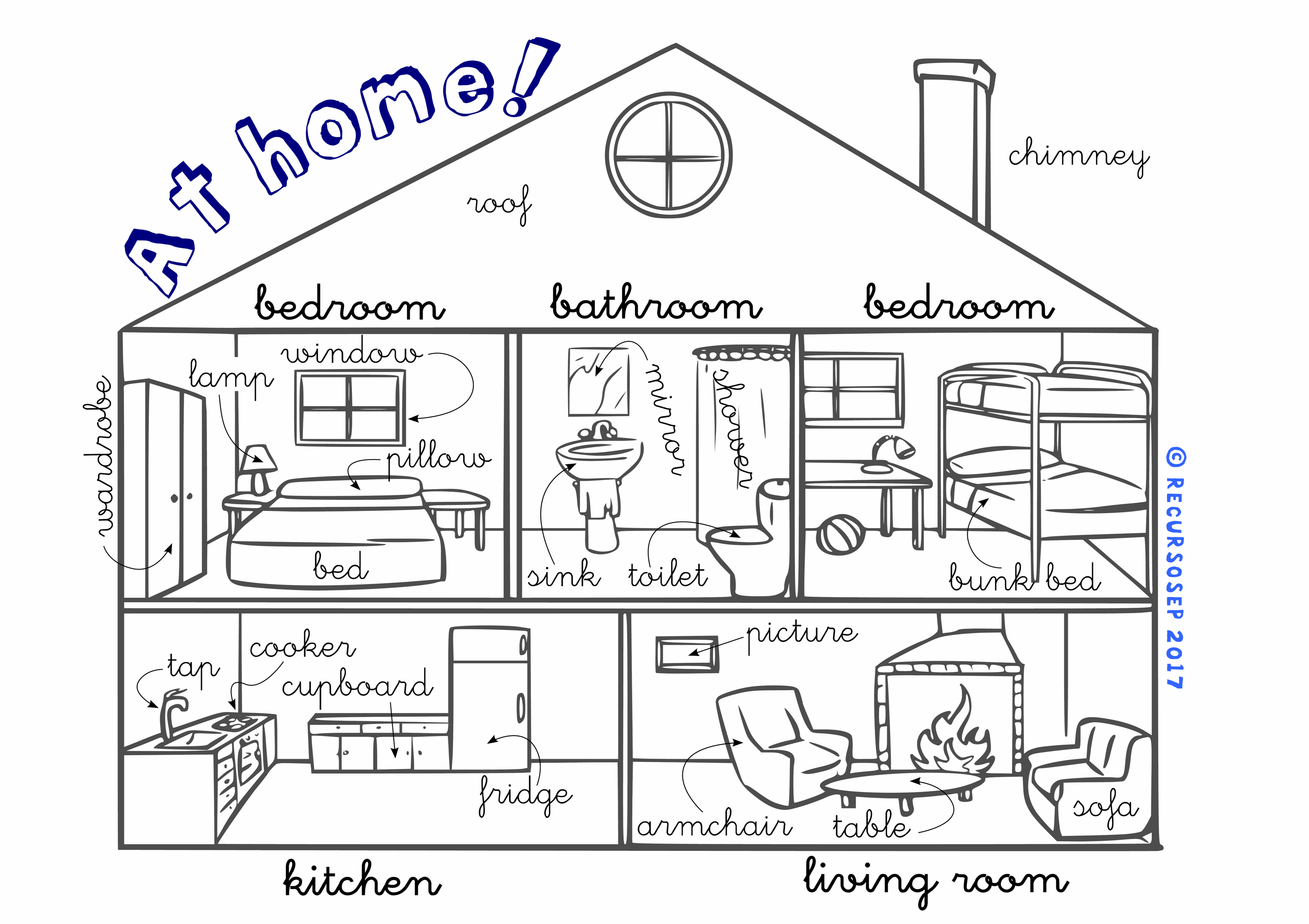 at-home-la-casa-partes-y-objetos-inglés