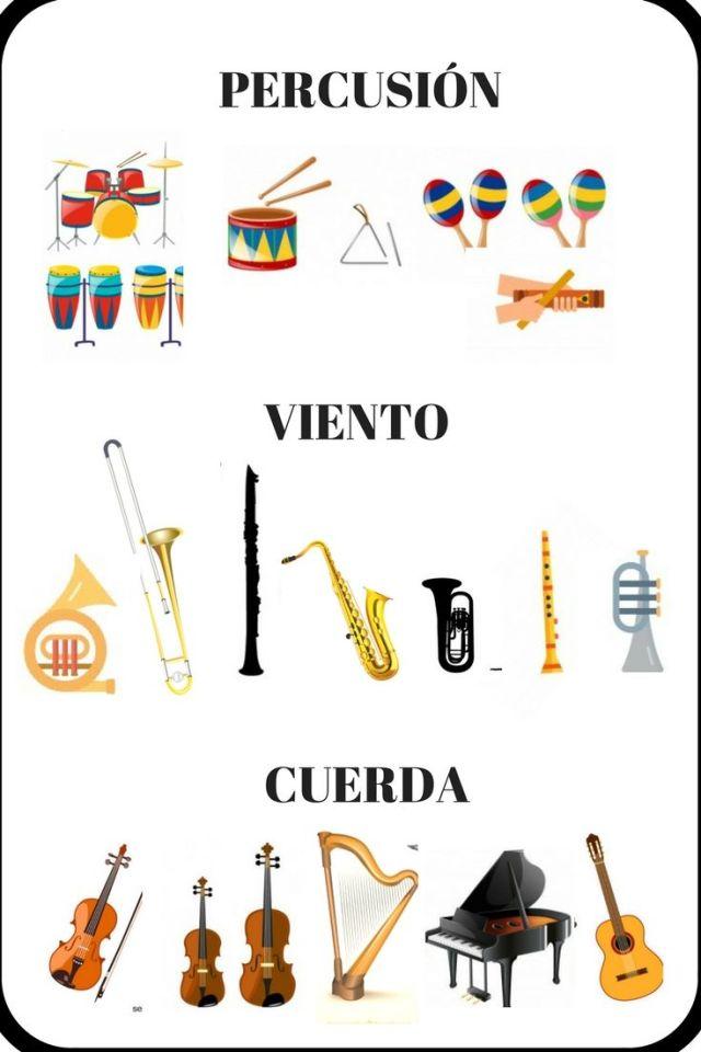 Instrumentos de la orquesta