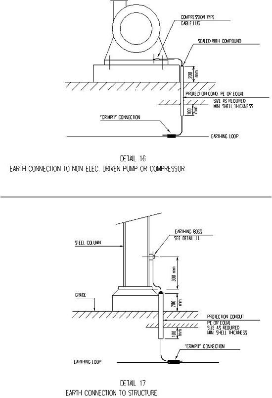 BN-DS-E07 part4 Electrical Design Standard for Above Grade