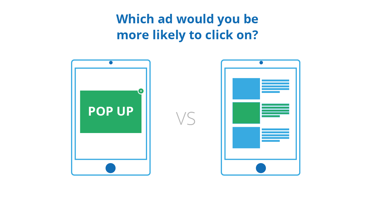 Personalized ads are a much more efficient way of getting your message to the desired audience.