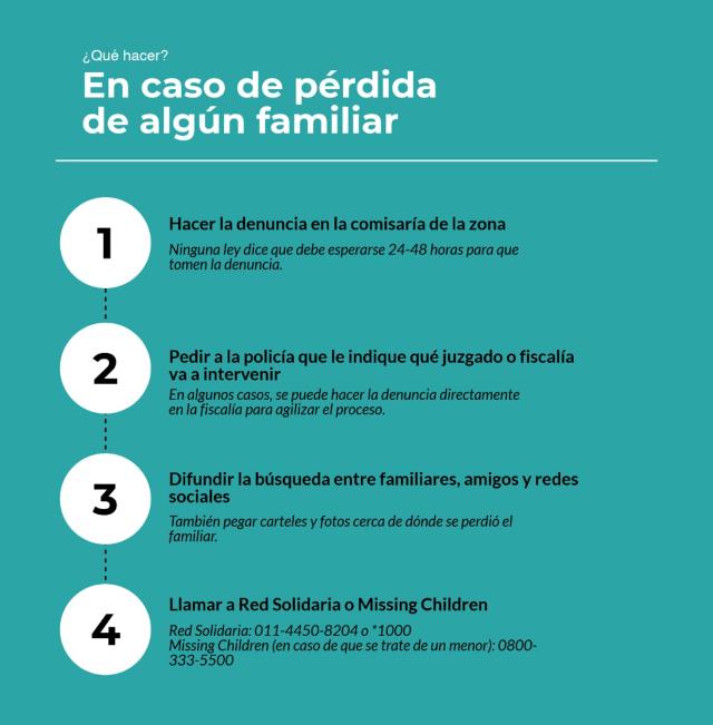 Cuatro consejos sobre qué hacer si se tiee información sobe una persona perdida.