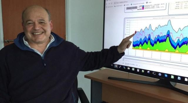 Rubén Chaer muestra estadísticas en una pantalla.
