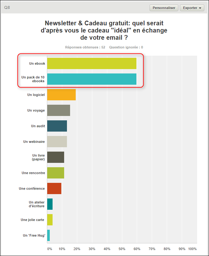 ebook promotionnel sondage Q8