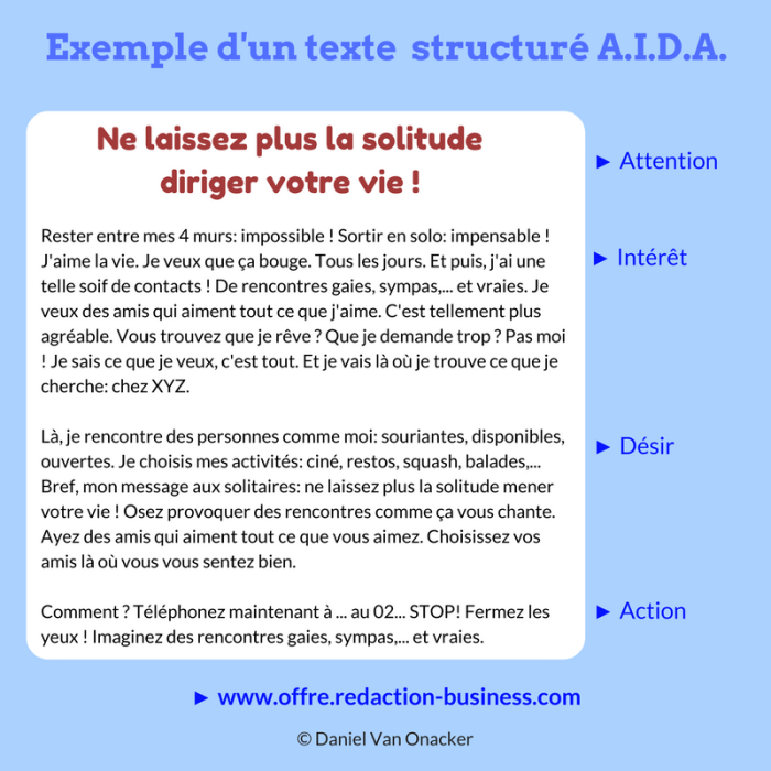 article web seo aida