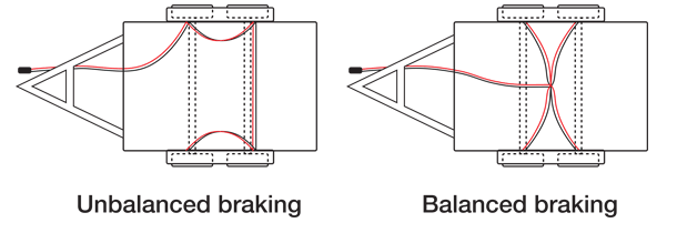Wiring Diagram Gallery: Wiring Diagram For Trailer With