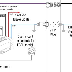 Redarc Bcdc Wiring Diagram Adventureworks Database Trailer Controller Get Free Image About
