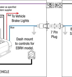 wiring diagram for a trailer brake controller wiring diagram4 wire brake controller diagram wiring diagramredarc tow [ 7302 x 3708 Pixel ]