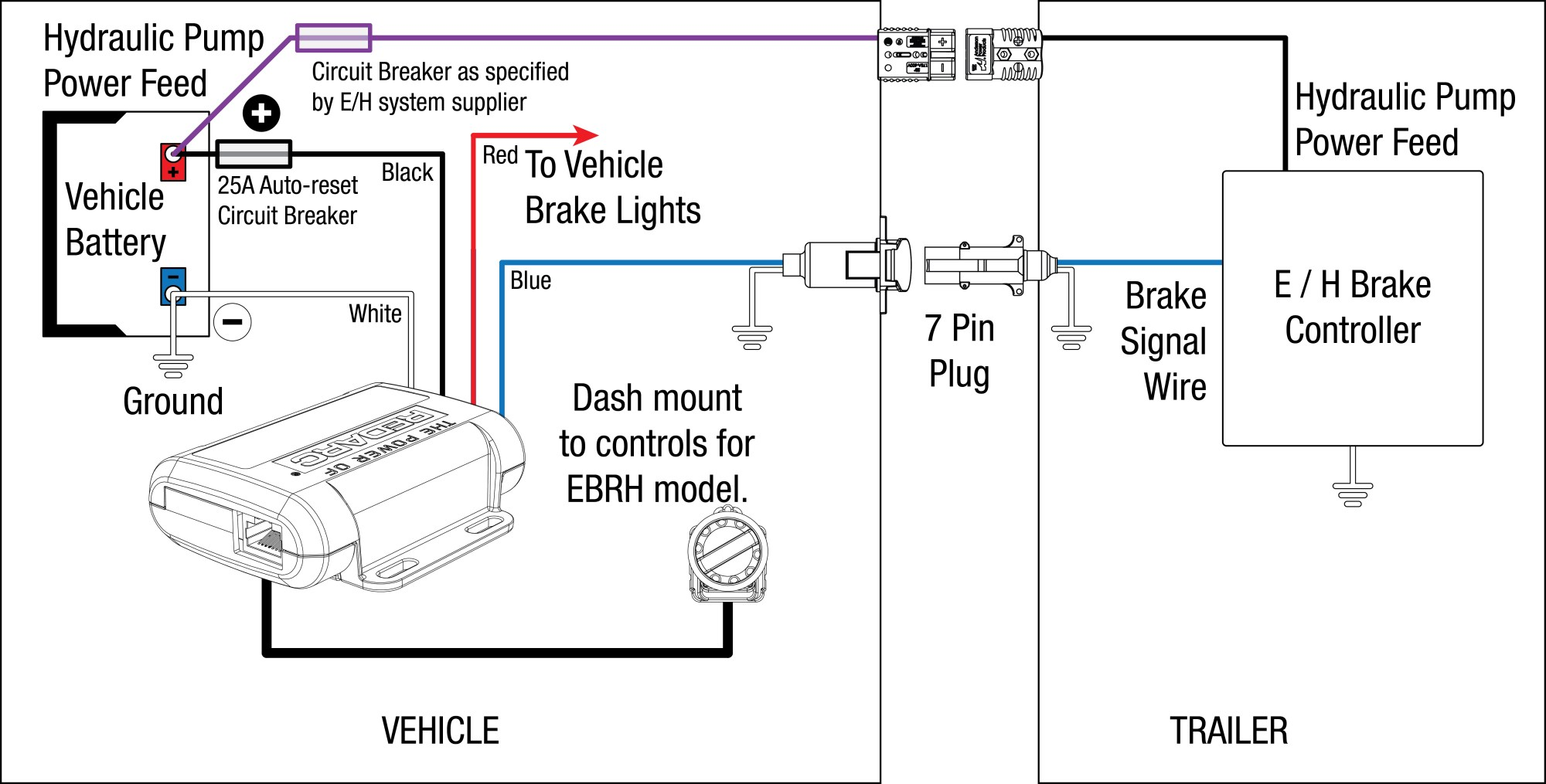 hight resolution of wiring diagram for a trailer brake controller wiring diagram4 wire brake controller diagram wiring diagramredarc tow