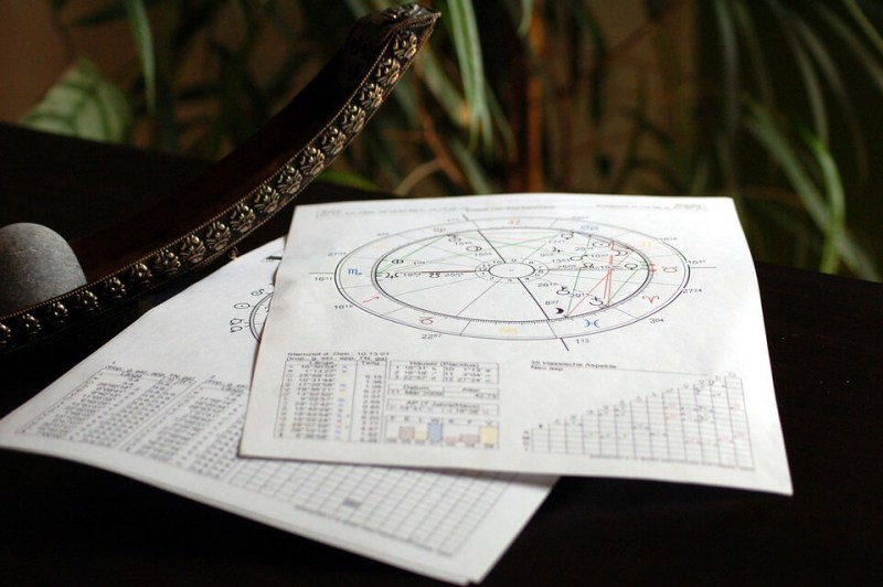 What is a Birth Chart and How is it Calculated