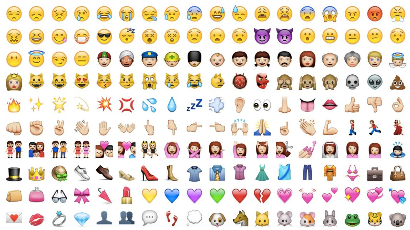 Text emoticons explained
