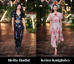 Rodarte Fall 2020 Red Carpet Wish List