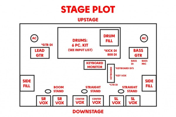 How to Create a Stage Plot for Band and PA System Blog