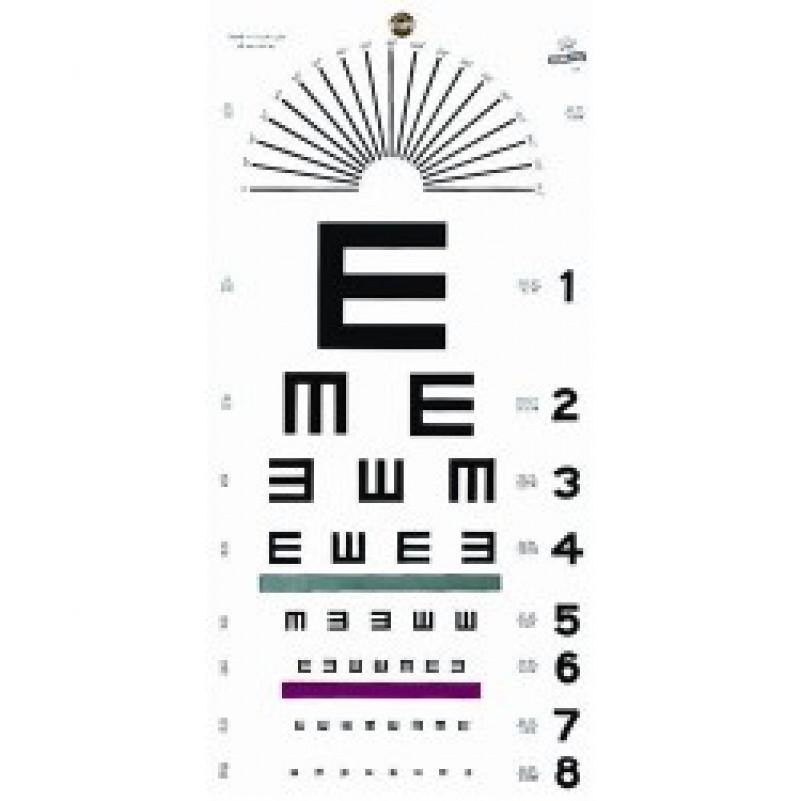 Illiterate Eye Chart