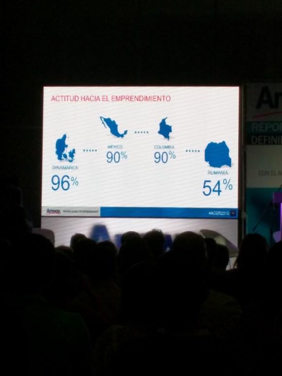 The entrepreneurship in Latin America by Global Entrepreneurship Congress Medellin 2016