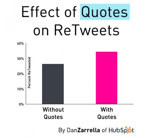 quotes_retweets