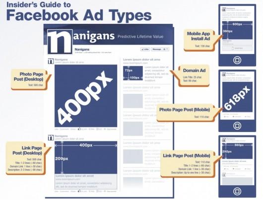 FacebookAdGuide_Infographic-1024x780