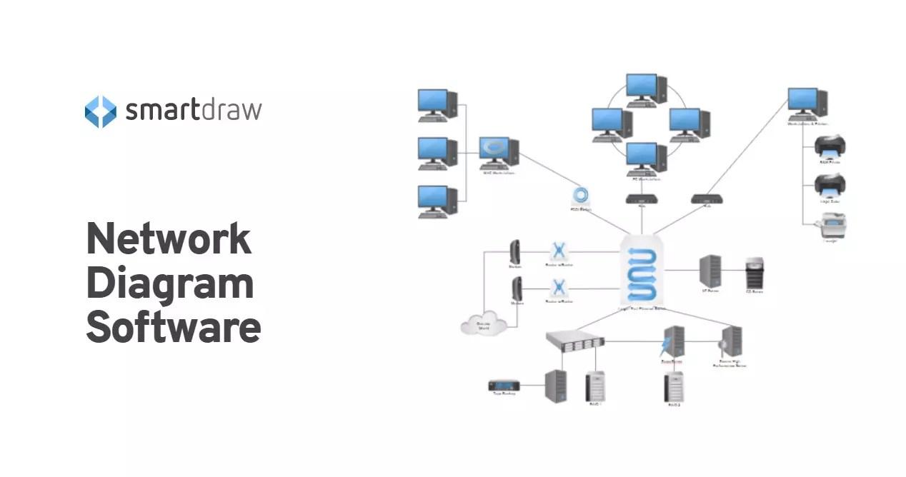 Cómo crear diagramas de red con Smartdraw Network Diagram