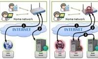 ¿Sabías que vos router doméstico está siendo atacado continuamente?