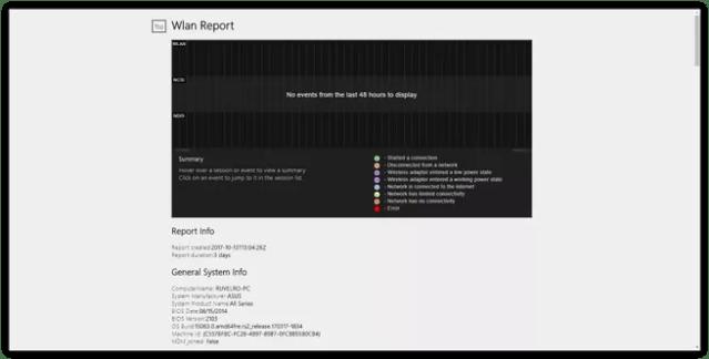 Informe WLAN Windows 10