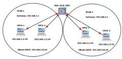 D-Link: Análisis de routers, puntos de acceso, PLC, NAS y