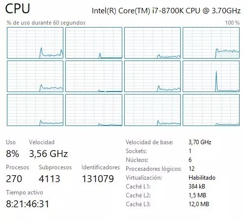 Procesador Intel con Hyper-Threading