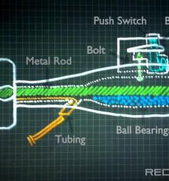 wooded submarine diagram [ 1866 x 1195 Pixel ]