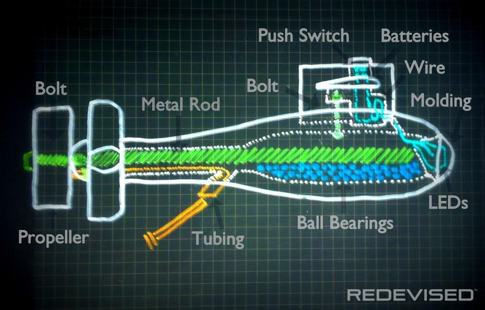 medium resolution of wooded submarine diagram