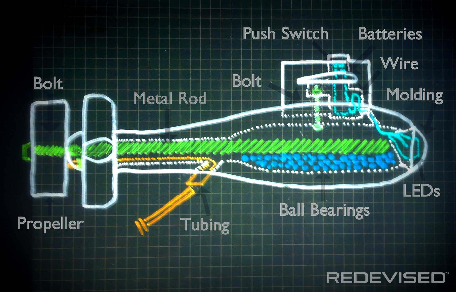 hight resolution of wooded submarine diagram