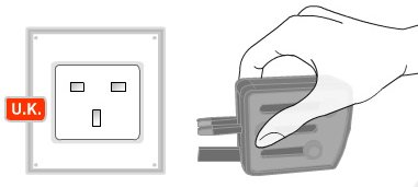 Worldwide Travel Adapter – power to the people, wherever they are